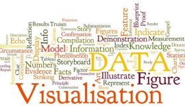 Digital transformation ie women storytelling with data malvernweather Image collections